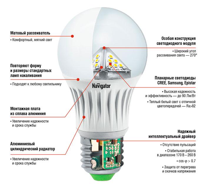 устройство энергосберегающей лампы схема