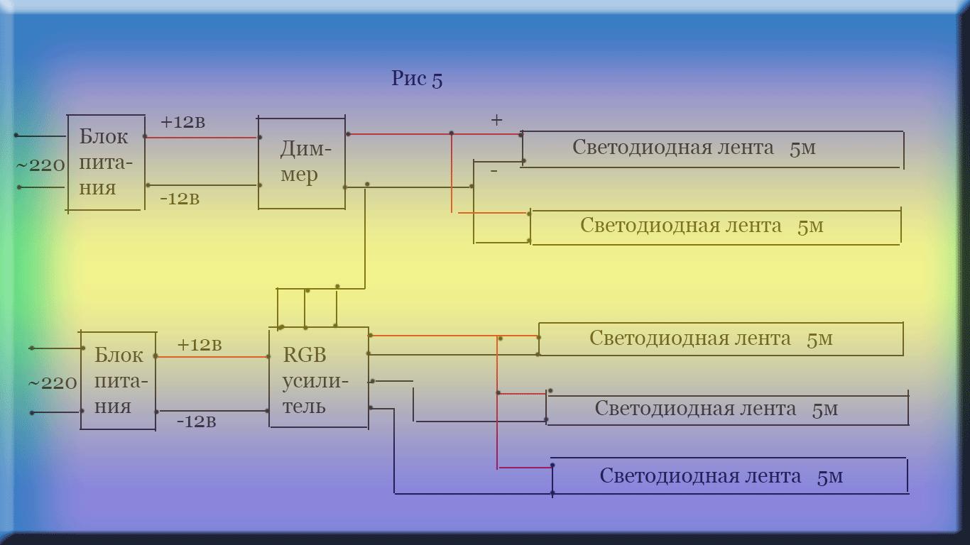 Как диммировать светодиодную ленту схема