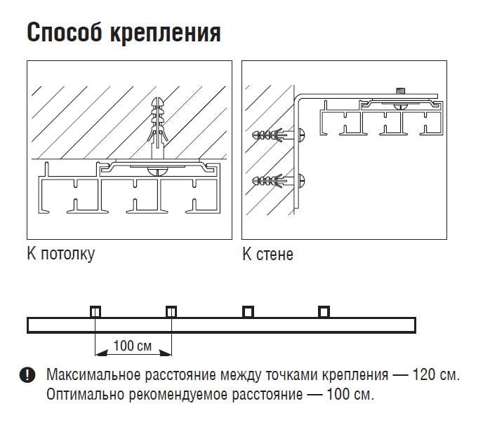 Крепление карниза к потолку и на стену