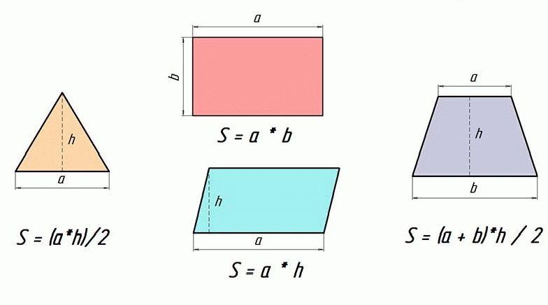 посчитать квадратный метр формула
