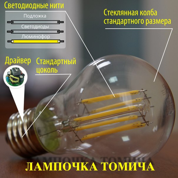 филаментные лампы что это такое