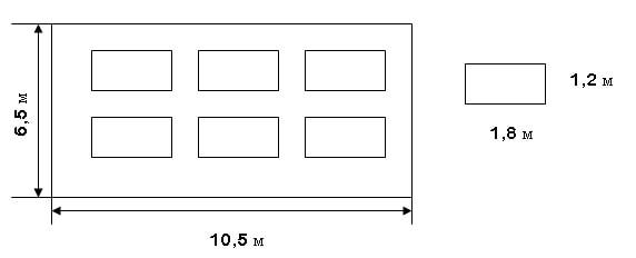 как посчитать площадь прямоугольника формула